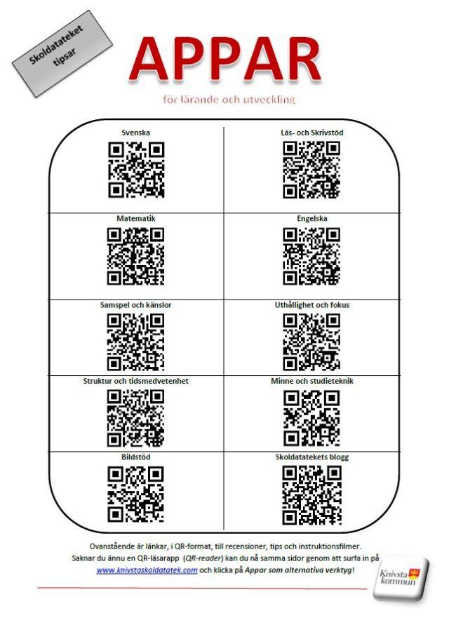 QR-koder med apptips